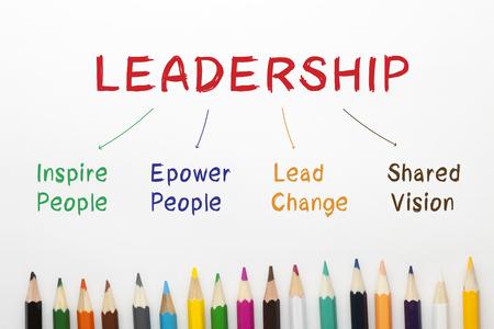 Leadership con parole concettuali scritte su note di colore. Concetto di affari.