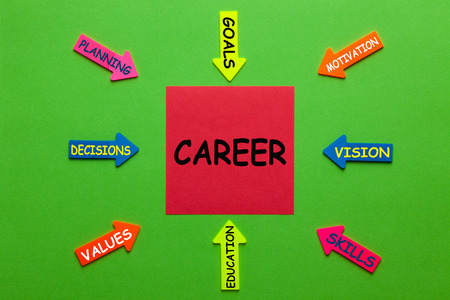 Career Concept with keywords written on note and office supplies. Business concept