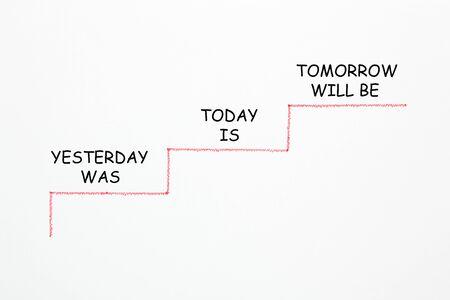 Hier était Today is Tomorrow sera un texte en forme d'escalier sur fond blanc. Concept d'entreprise. Banque d'images