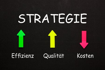 Strategy and colorful arrows with conceptual words efficiency quality costs in German