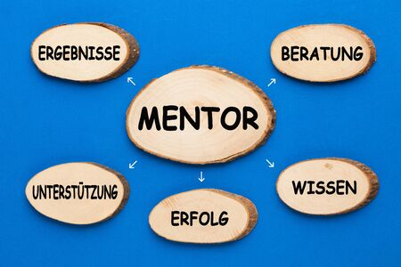 Mentor In German with conceptual words on wooden ellipse on blue background. Business concept.