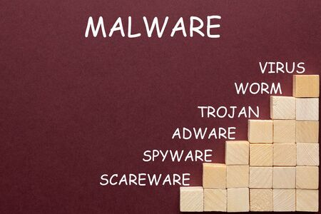 The word malware and english keywords with wooden blocks in the shape of a staircase.