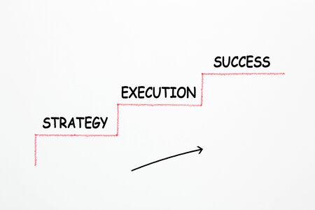 Strategy Execution Success text in the shape of a staircase on white background. Business concept. Zdjęcie Seryjne