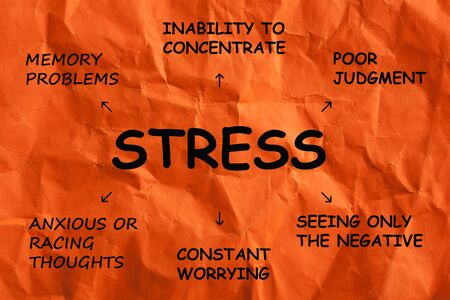 Stress cognitive symptoms diagram on wrinkled lined paper. Business concept. 版權商用圖片
