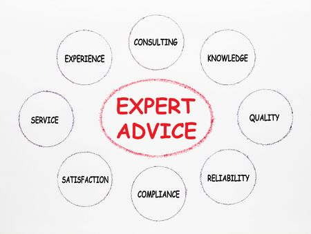 Expert Advice with keywords written in ellipse and set circle on white background. Business concept.