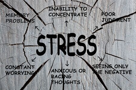 Stress written cracked section of wood texture. Cognitive symptoms.