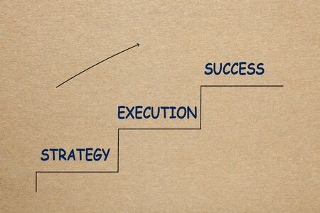 Strategy Execution Success text in the shape of a staircase brown kraft paper. Stockfoto