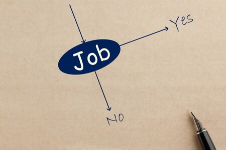 job work concept with flowchart and pen on old paper. Фото со стока - 131982124