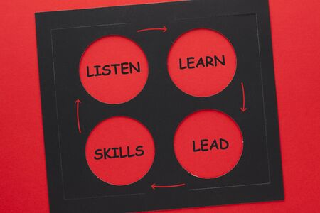 The words Listen, Learn, Lead and Skills written in red circles. Business concept.