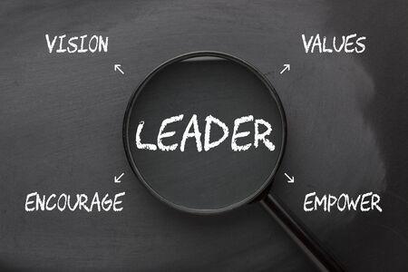 Diagrama de líder con lupa y palabras conceptuales en la pizarra. Cualidades de un buen liderazgo Foto de archivo