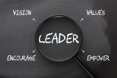 Diagramma leader con lente d'ingrandimento e parole concettuali sulla lavagna. Qualità di una buona leadership Archivio Fotografico