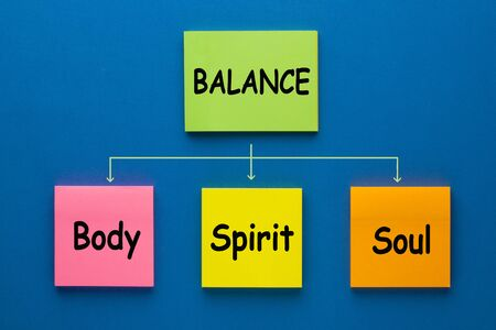 Balance flowchart made of notes showing options body, spirit and soul.