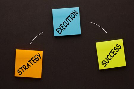 The words strategy, execution and success on 3 notes over black surface. Stockfoto