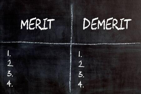 Merit and demerit written on blackboard. Empty list