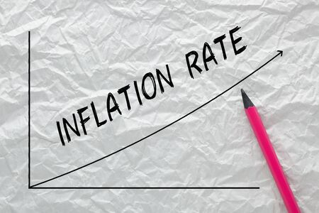 Inflation Rate phrase with directional arrow written with pencil on wrinkled lined paper.