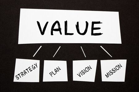 Value flow chart made of stickers showing options mission, plan, vision and strategy. Stockfoto