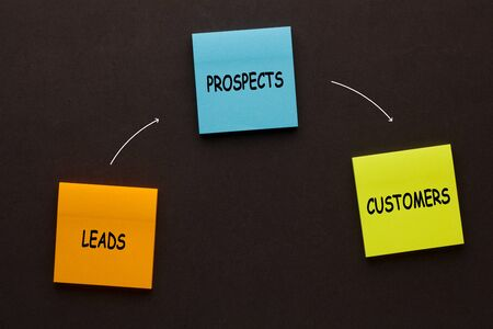 The words leads, prospects and customers on 3 notes over black surface. Stockfoto