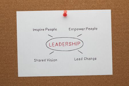 Leadership diagram with conceptual words on white paper sheet pinned on cork board.  Stockfoto