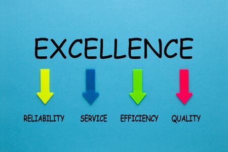 Excellence concept with keywords written on blue background. Business concept.
