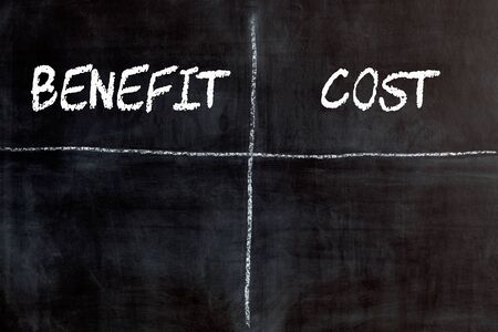 Benefit and cost written on chalkboard. Business concept.