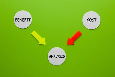 Benefit, cost and analysis diagram on circles and arrows.