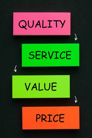 Diagram on stickers to best business practices quality, service, value and price. Stockfoto