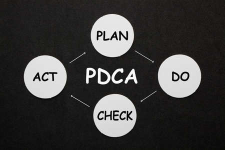 Plan-Do-Check-Act (PDCA) and phases diagram on circles. Business concept.