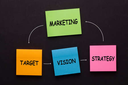 Diagram marketing with keywords strategy, vision and target.
