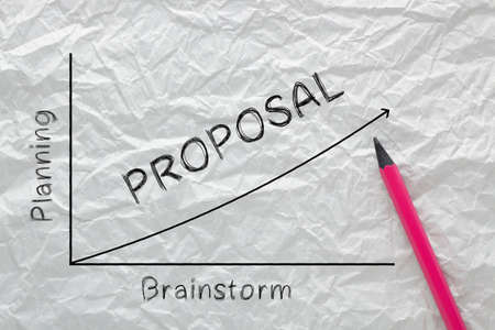 The word Proposal on a opportunity graph growth background with pencil. Business concept 免版税图像