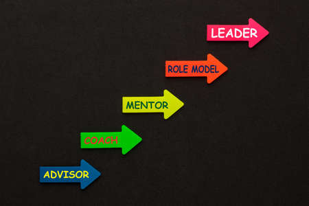 Concept of colored arrows the shape of a staircase with the words advisor, coach, mentor, role model and leader. 免版税图像