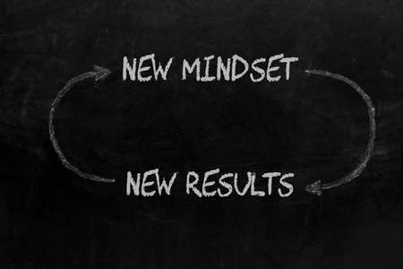 New mindset new results diagram on blackboard.