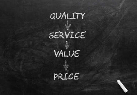Quality, service, value and price diagram on blackboard.