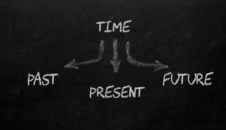 Past, present, future and time concept on blackboard