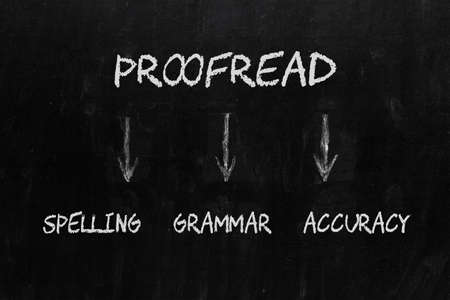 The word proofread showing options spelling, grammar and accuracy on note pinned on blackboard.