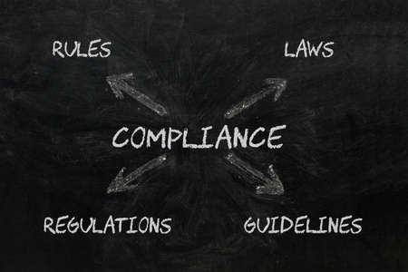 Compliance drawing diagram with keywords laws, guidelines, rules and regulations on blackboard.