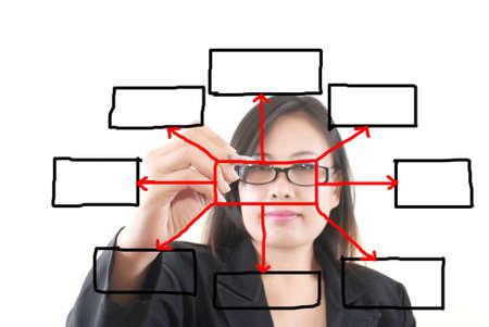 schema: Asian business lady writing an empty diagram.