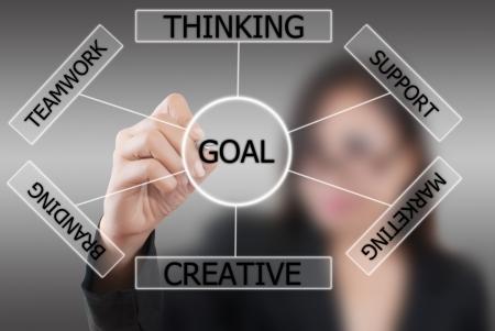 inspiring: Business lady write plan to goal. Stock Photo