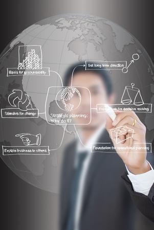 planificacion estrategica: Escribir business de planificaci�n estrat�gica en la pizarra. Foto de archivo