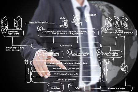 diagrama procesos: Hombre de negocios empujando la planificaci�n estrat�gica de negocios en la pizarra.