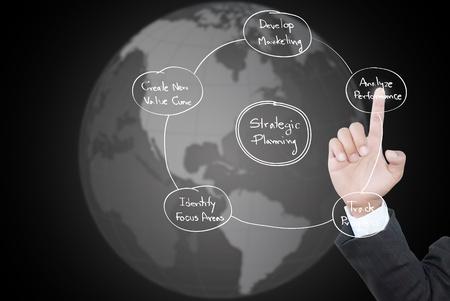 Hand pushing business strategic planning on the whiteboard. photo