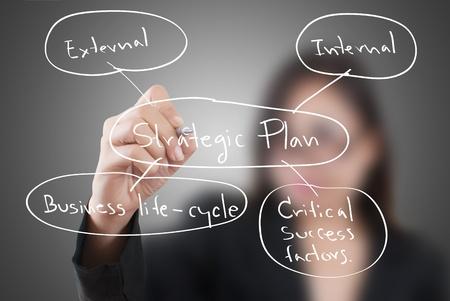 Business female write strategic planning on the whiteboard. photo