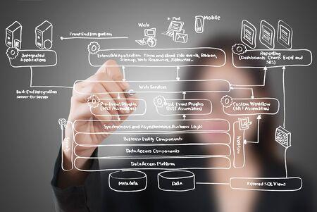 Business female write web service diagram on the whiteboard. photo