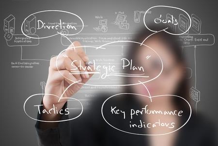 planeaci�n estrategica: Mujer de negocios escribe la planificaci�n estrat�gica en la pizarra. Foto de archivo
