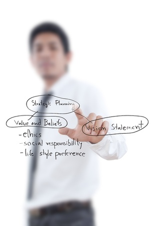 Businessman pushing business strategic planning on the whiteboard. Stock Photo - 12120061