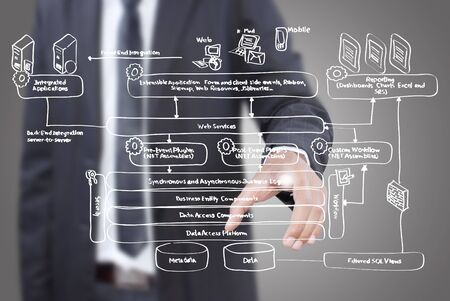 Businessman pushing web service diagram on the whiteboard. Stock Photo - 12120115
