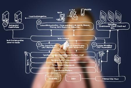 Businessman write web service diagram on the whiteboard. Stock Photo - 12120127