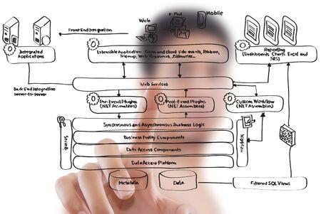 Businessman pushing web service diagram on the whiteboard. Stock Photo - 12120126