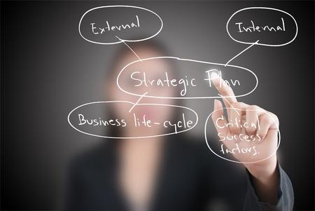 strategic plan: Business female pushing strategic planning on the whiteboard. Stock Photo