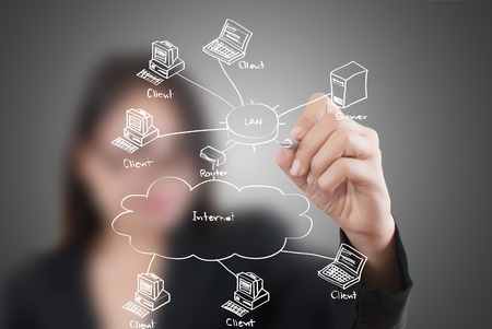 Business female write LAN diagram on the whiteboard. photo