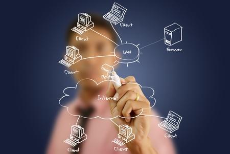 network security: Businessman write LAN diagram on the whiteboard.